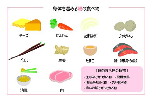食事で身体を冷やさない方法を知っておこう!