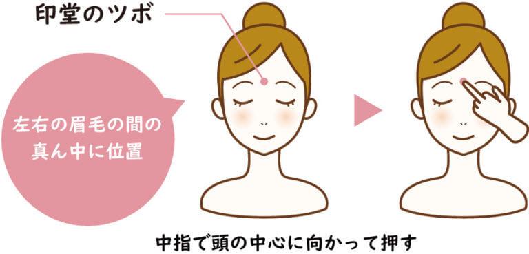 【鼻水を止める】鼻水・鼻づまりを止めるツボを7種類知ろう!
