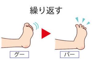 【足裏のツボ】湧泉を指で押す以外での刺激の与え方②足裏体操