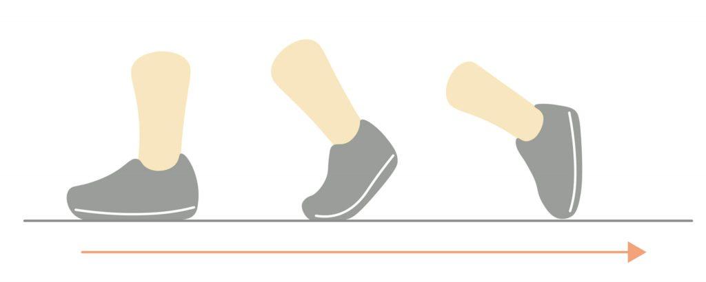 足裏全体を着地する「ミッドフット」